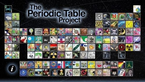 Chem 13 news together with the chemistry department and the the periodic table was never so cool each element symbol was turned into an art piece each one contributed by a different student urtaz Gallery