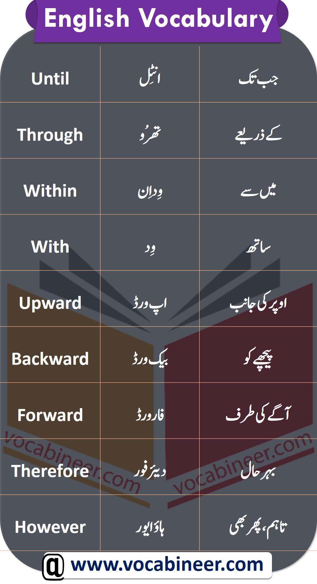 Urdu Words List In English Watch Video Pdf Book In 2020 English Learning Spoken Learn English Words Learn English Vocabulary [ 1942 x 1056 Pixel ]