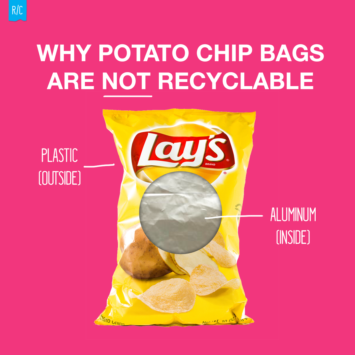 It S Too Costly To Separate The Plastic From The Aluminum So Potato Chip Bags Are Not Accepted Curbside For Recyclin Recycling Information Recycling Chip Bags