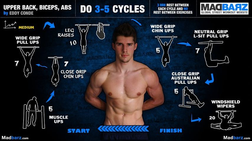 Bar Brothers Workout Routine Picture Gallery   ImageFiesta.com