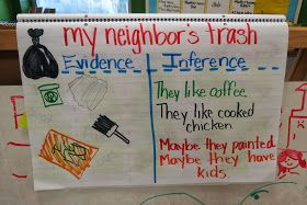 "Live to Learn; Learn to Teach: Trash Bags, ""Thievery,"" and Inferring"