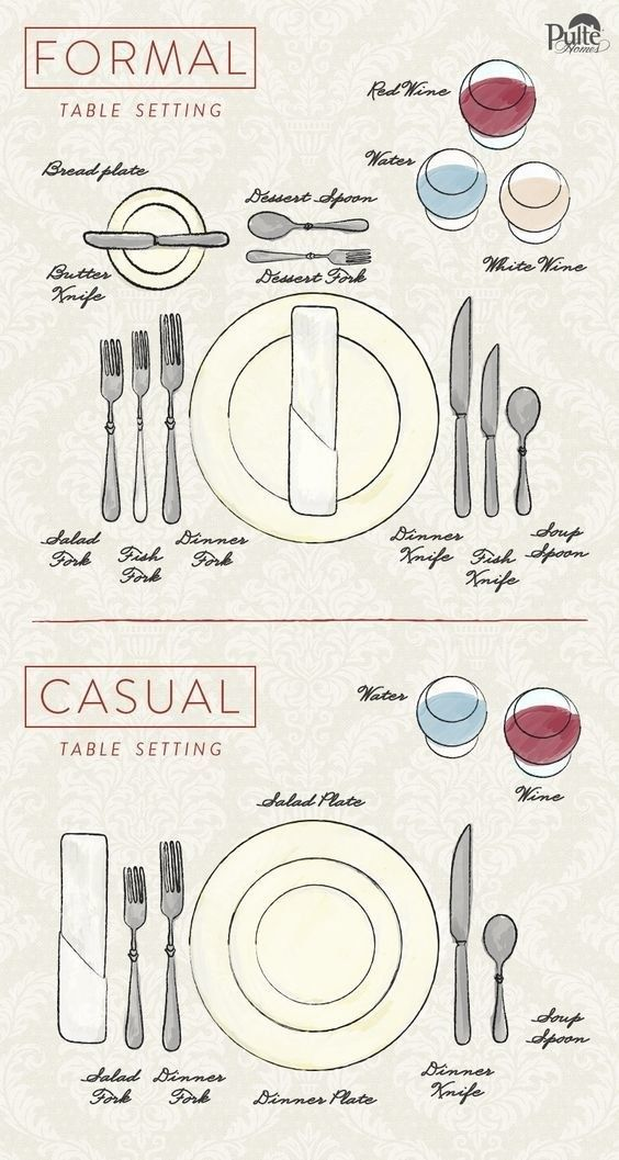 Learn The Rules Of Table Setting And Pick The Kind Of Table You