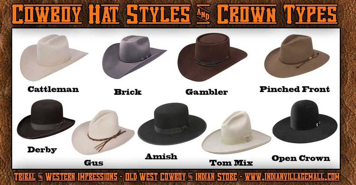 Cowboys who worked on the ranches often preferred wide brim hats such as  The Cattleman 4fa3c1923f7