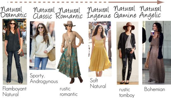 Natural Secondaries On Image And Style Identity