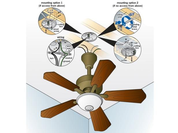 How To Replace A Light Fixture With A Ceiling Fan Ceiling Fan