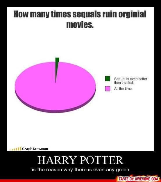 So True Harry Potter World Harry Potter Fan Harry Potter Memes