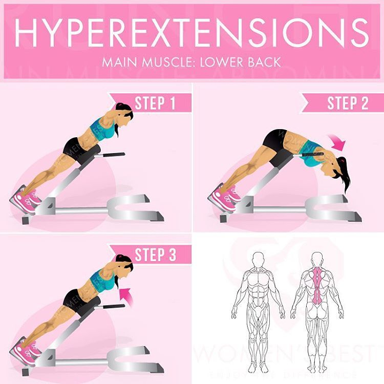 Double Tab If You Want More Exercise Explanations Hyperextensions