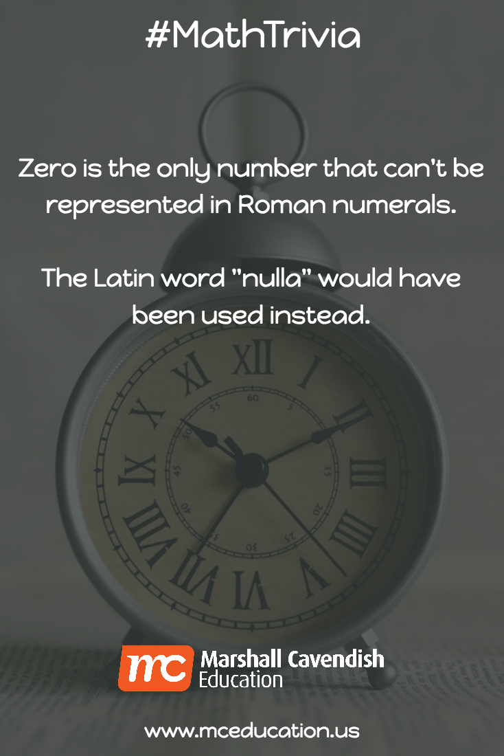 Zero Is The Only Number That Can T Be Represented In Roman Numerals Mathtrivia Fridayfeeling Friday School Math Funny Math Quotes Math Quotes Math Facts [ 1100 x 734 Pixel ]