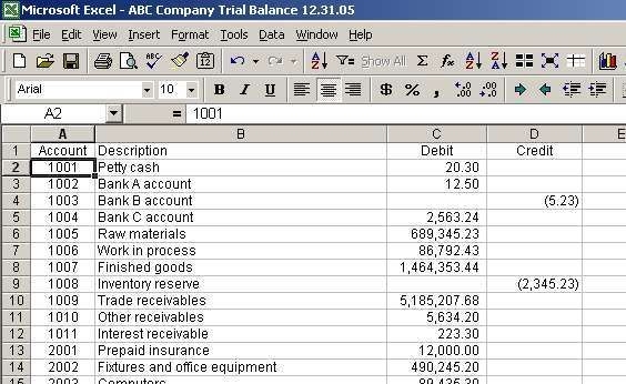 Download Trial Balance Excel Template Sample Project Management - business analysis report