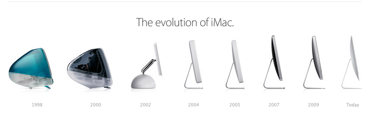 The Apple Computer Timeline