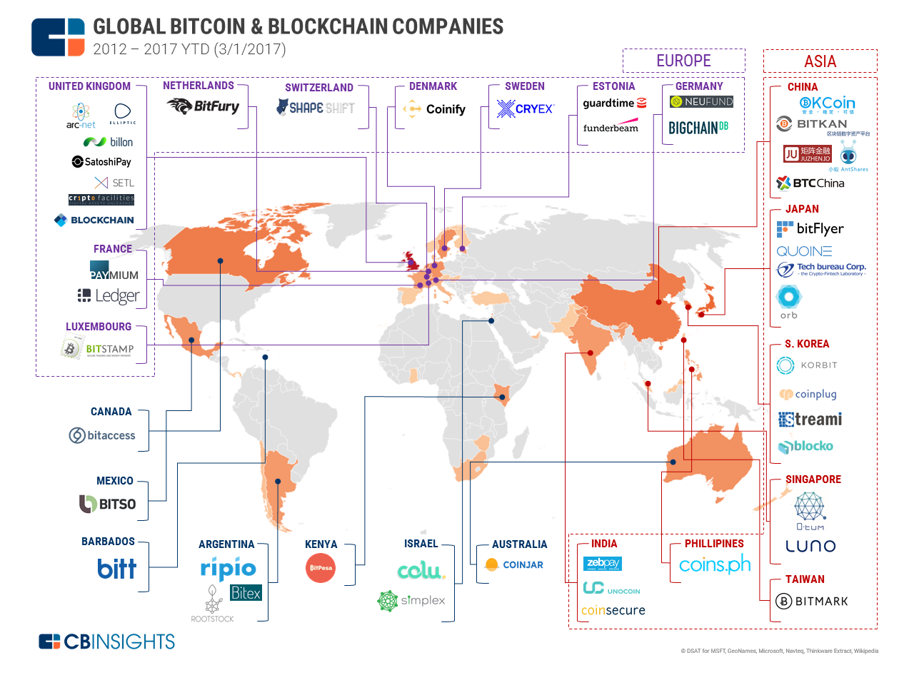 Картинки по запросу GLOBAL CRYPTOCURRENCIES NETWORK INFOGRAPHIC