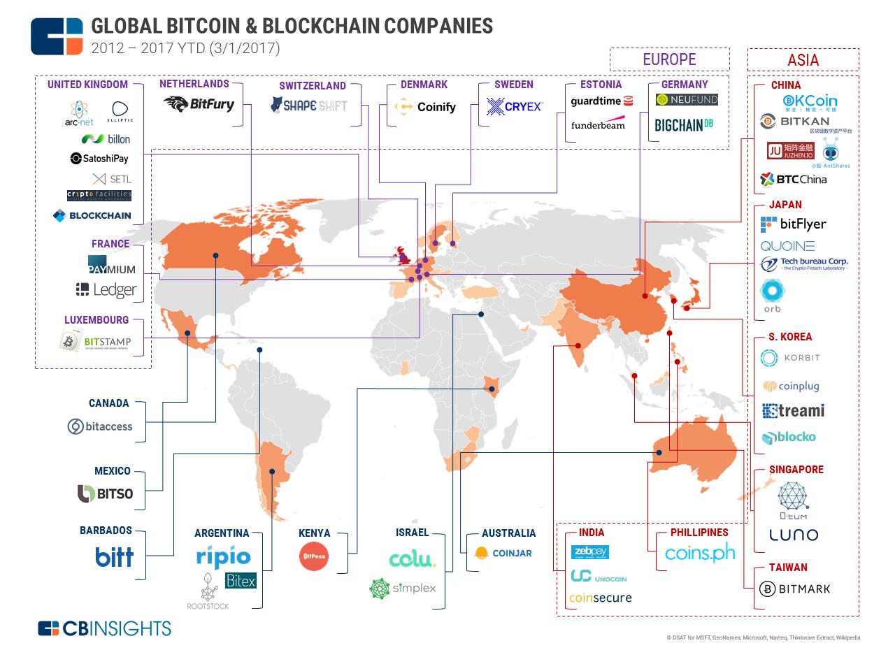 Картинки по запросу GLOBAL CRYPTOCURRENCIES NETWORK INFOGRAPHIC