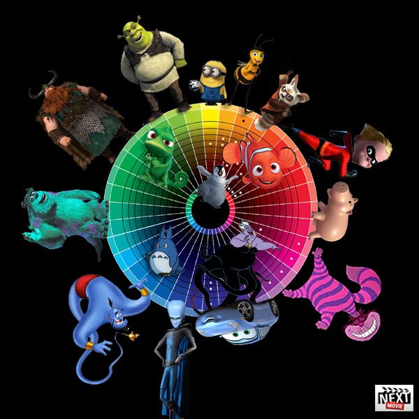 History Of Animation Color Wheel