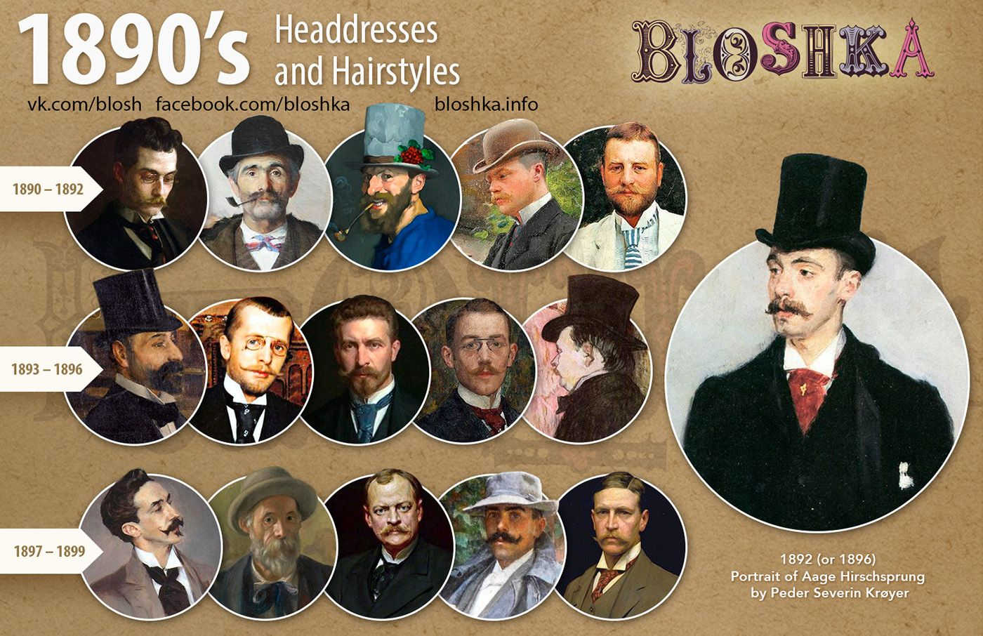 Coiffure 1890 19th Century Mens Headdresses And Hairstyles 1890 39s