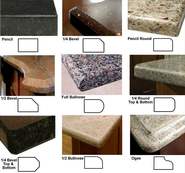 Granite Edge Styles Kitchen Countertop Edges Kitchen Remodel Countertops Replacing Kitchen Countertops