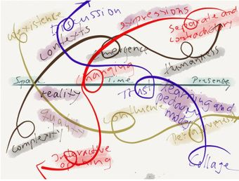 Pedagogy of Simultaneity (PoS): Exploring learning in the intersecting, concurring spaces