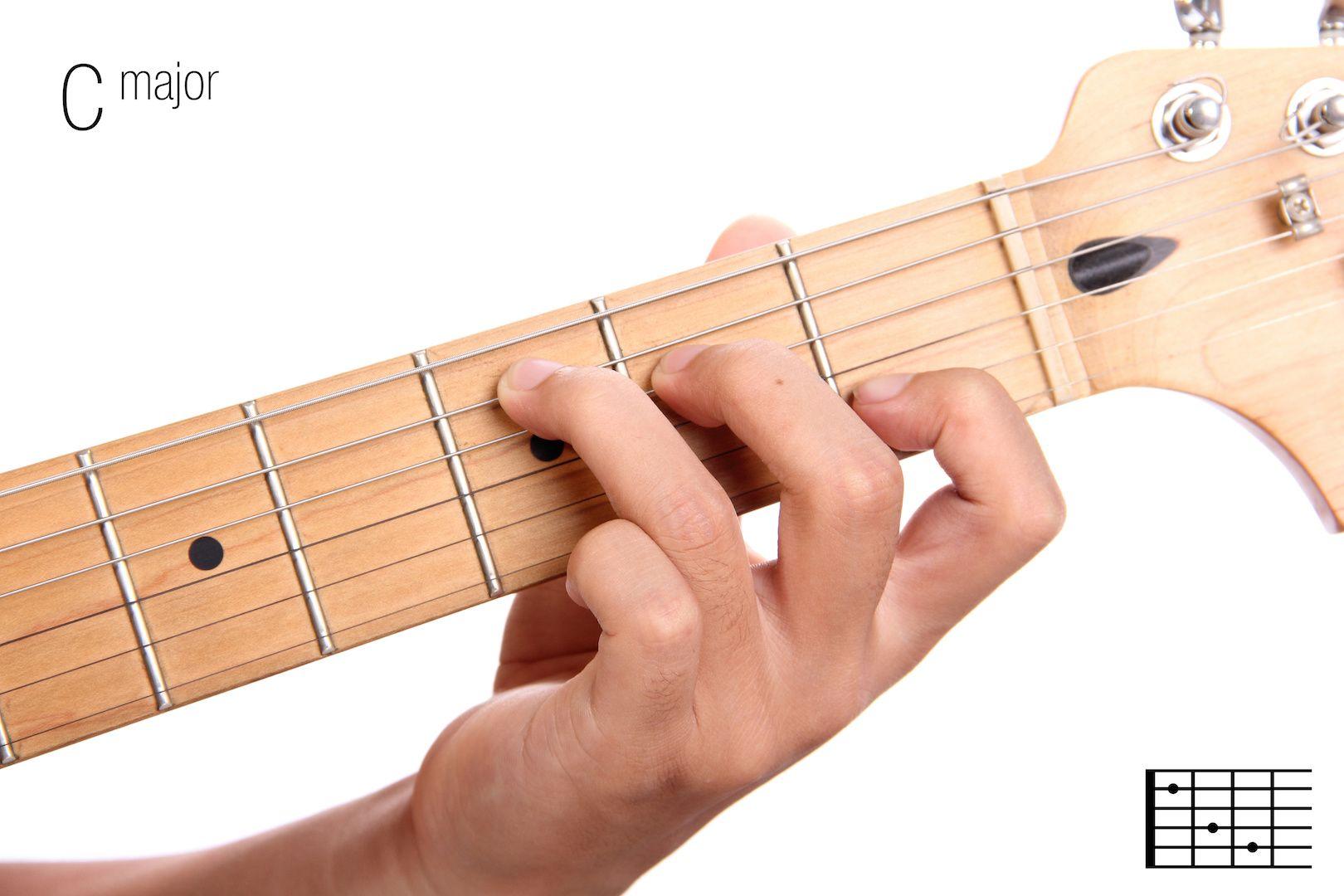Pin By Elaine1963 On Kitaar Songs Pinterest Guitars Learning