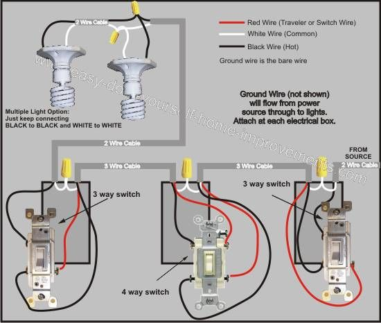 4 Way Switch Wiring Diagram | Home electrical wiring, Light ... Wiring In A Light Switch on testing a light switch, wiring diagram switch, relay wiring switch, reverse light switch, power a light switch, fog light switch, 3 way light switch, wiring lights in series, single pole light switch, grounding a light switch,