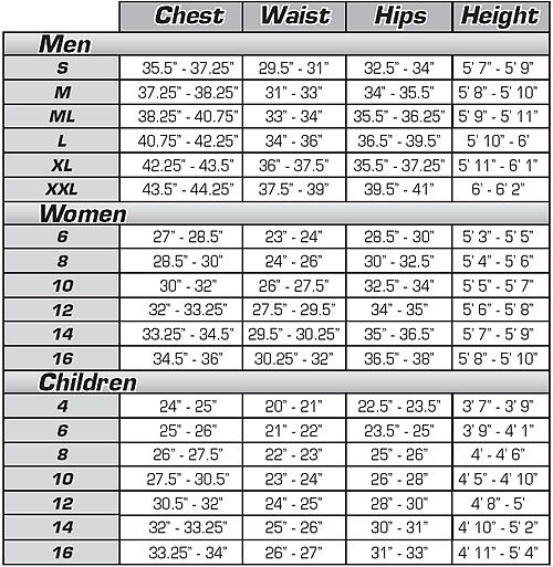 It S Important For A Seamstress Or Even A Humble Online Shopper To Know Their Size And Measurement Sewing Measurements Clothing Size Chart Sewing Kids Clothes