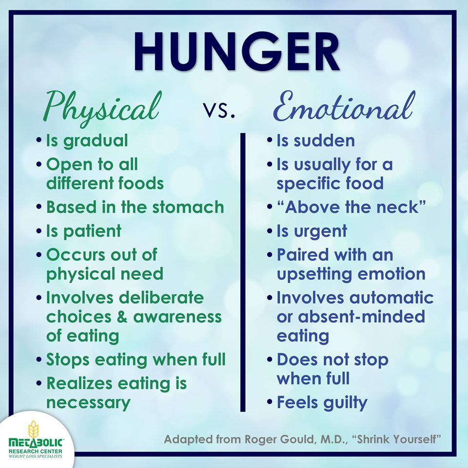 Are You An Emotional Eater. We Share Practical Tips To