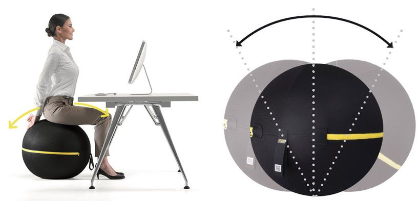 Technogym Active Sitting Exercise Ball Vs Office Chair