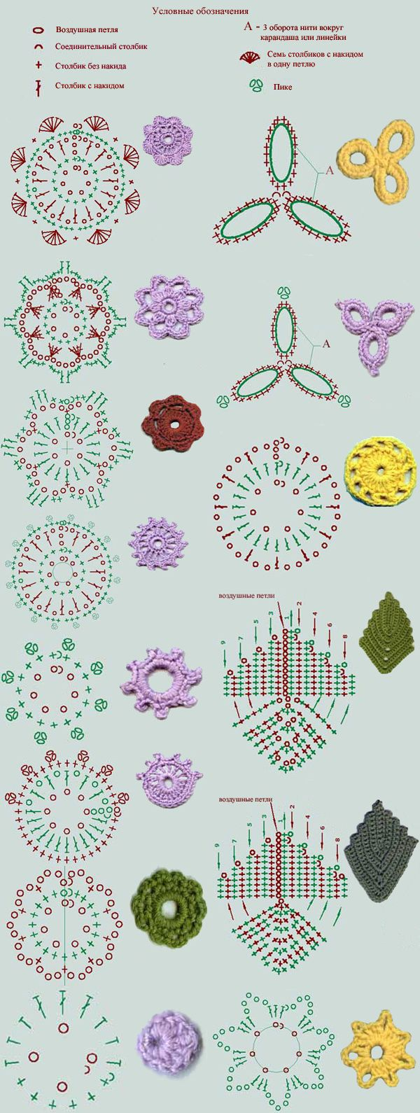 Diagram for several crochet motifs (image) | Patrones | Pinterest ...