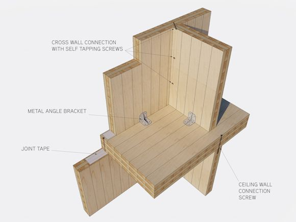 Construction Wood Panels ~ Image result for ateliers first clt panel installation