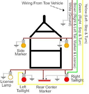 trailer wiring diagram on trailer wiring electrical connections are rh pinterest com