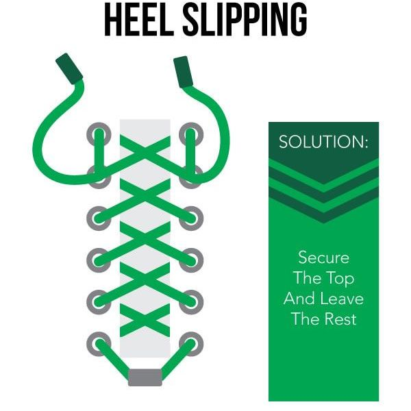 Shoe lacing techniques
