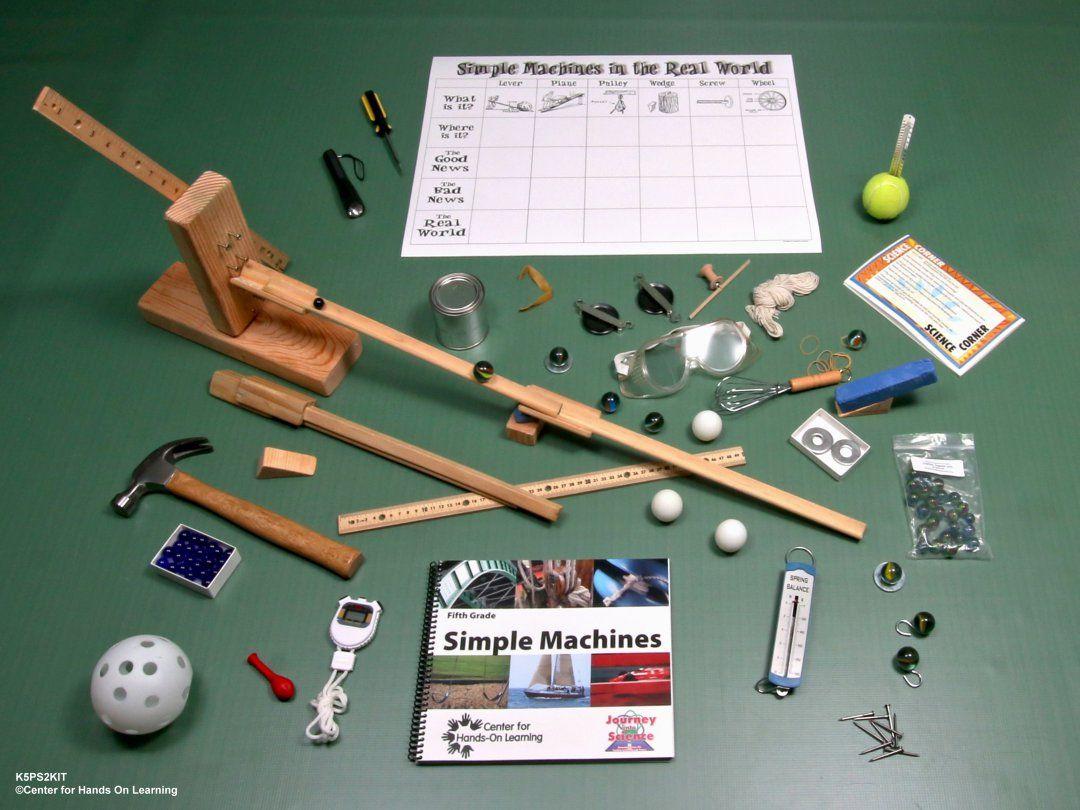 5th Grade Simple Machines