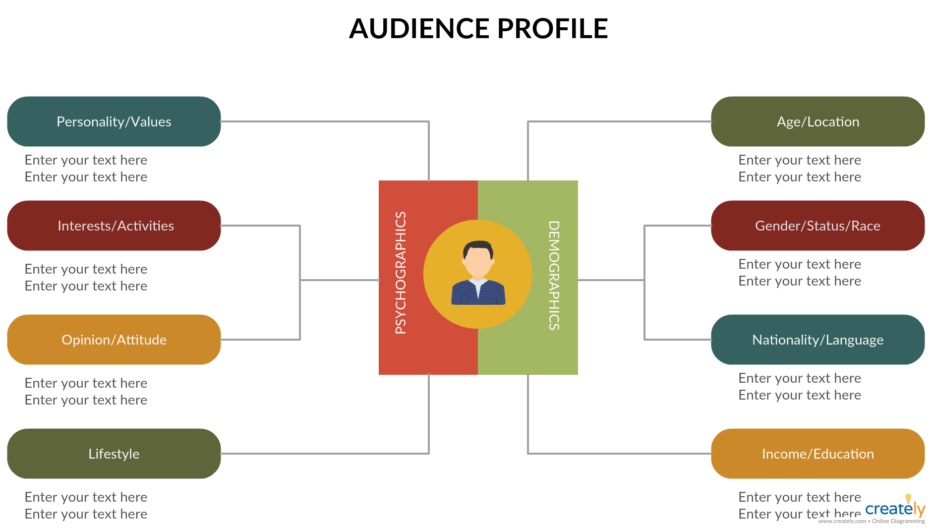 Your key audience could be within your organization or