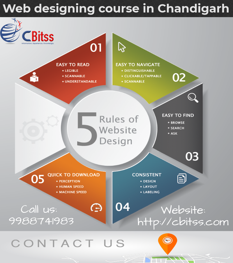 Web Designing Course In Chandigarh At Cbitss Technologies Sco 23 24 25 Sector 34 A Chandigarh For More Info Ca Web Design Course Web Design Web Design Training