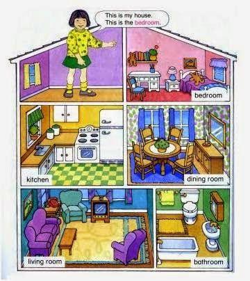 Divertidos v deos para aprender las habitaciones y partes - La casa del ingles ...