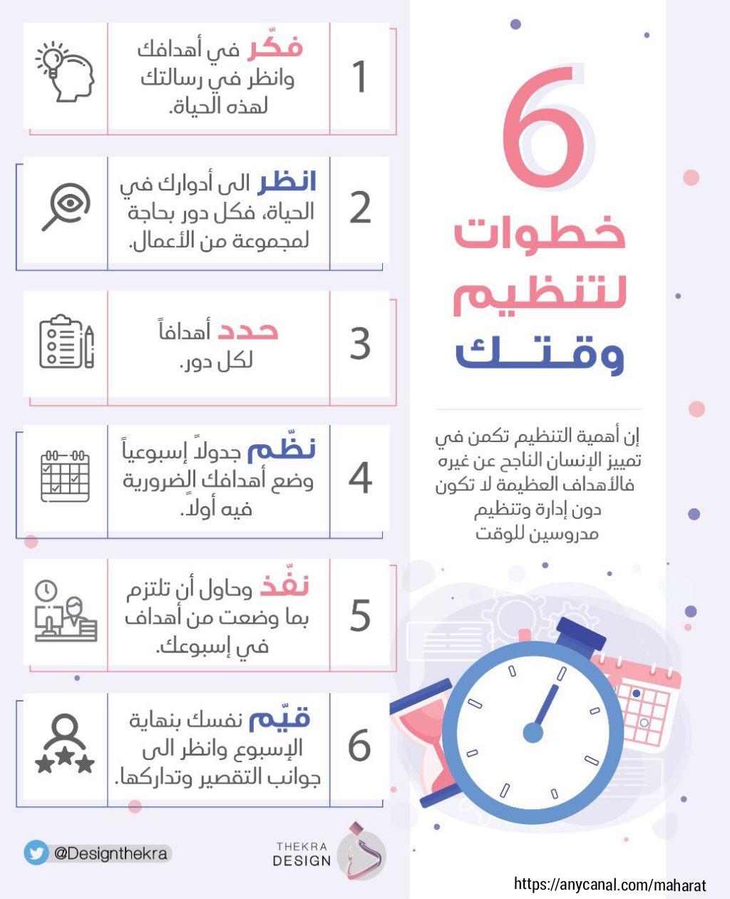 مهارات انفوجرافيك عن تنظيم الوقت Infographics Study Skills Intellegence Life Skills Activities
