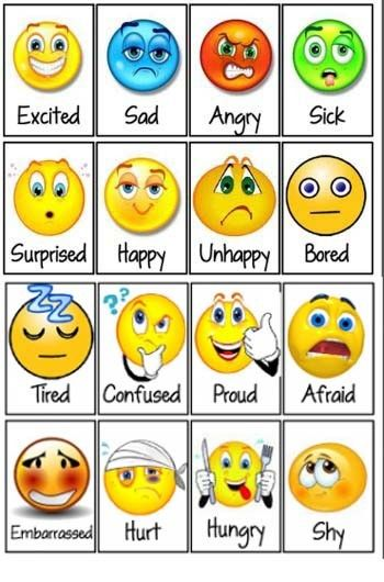 Feelings Identification Chart for Kids | Emotions preschool, Feelings activities, Feelings preschool