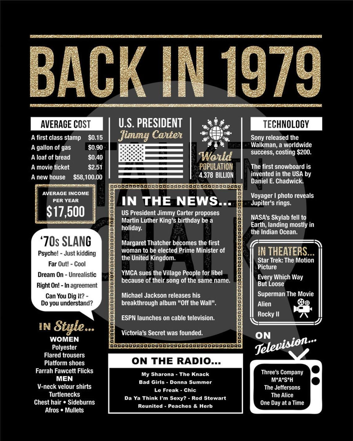 Back In 1980 Black And Gold Printable Poster Printable 40th 40th Birthday Poster Birthday Poster 50th Birthday Decorations