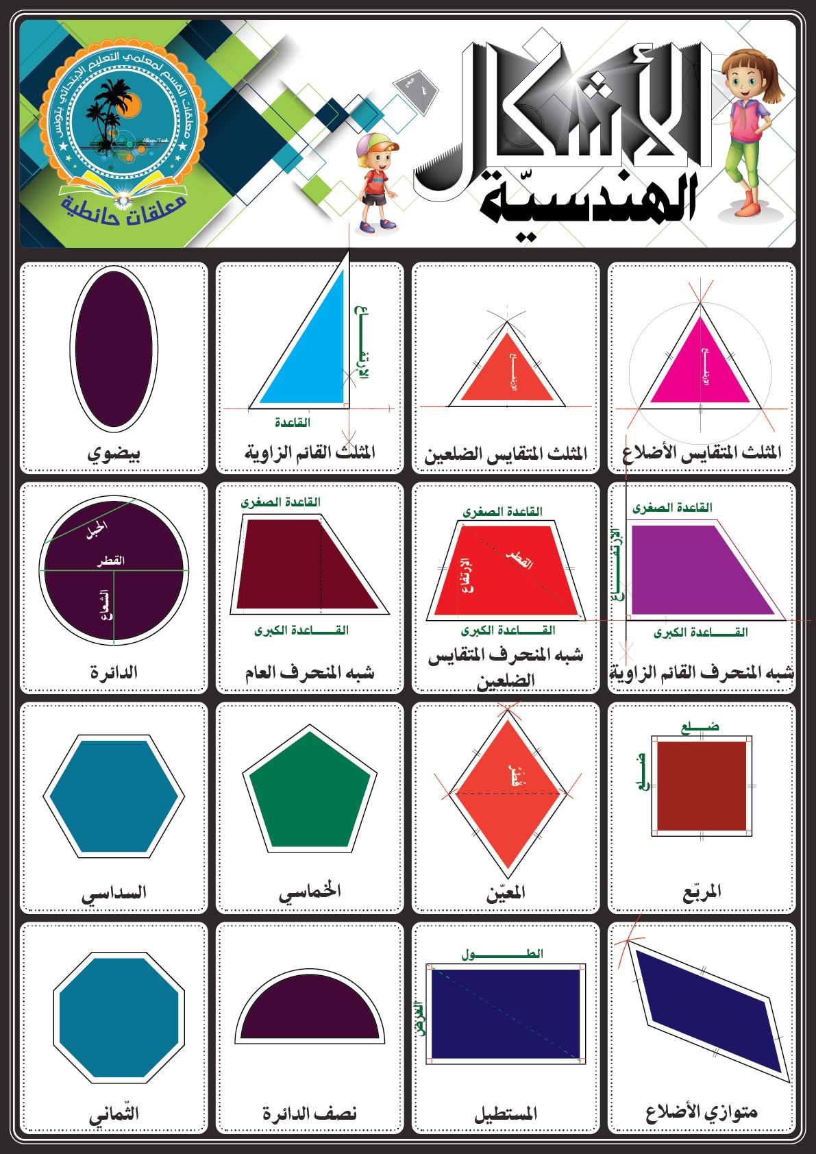 Idea By Abbassi Tarek On