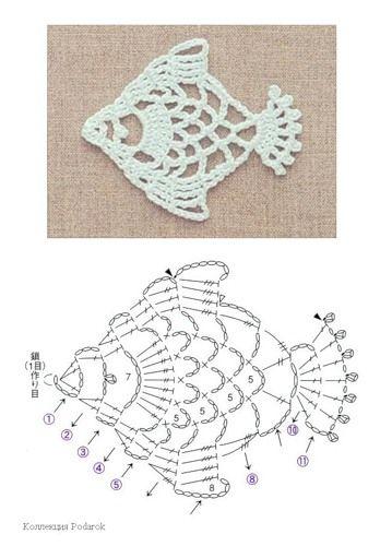 Crochet Fish Applique Pattern Crochet Dreams Pinterest Crochet
