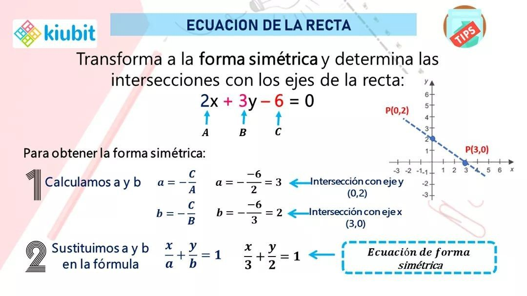 Ecuación De La Recta De Forma Simétrica Ecuaciones Geometria Analitica Geometría