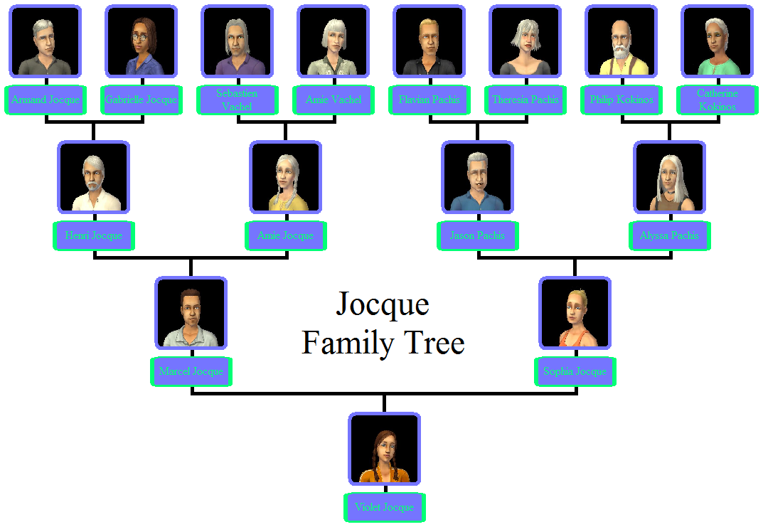 1000+ images about genealogy on Pinterest | Family tree chart ...