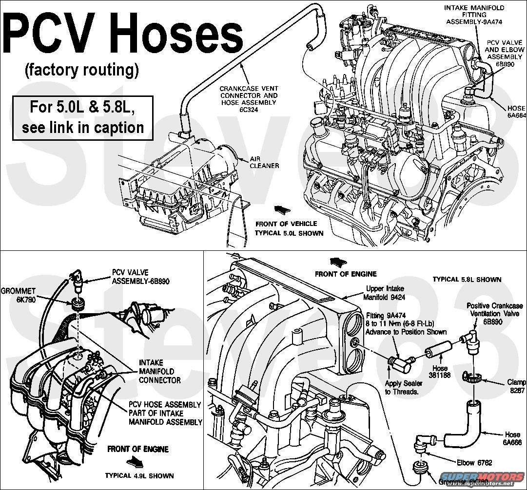 pcv valve ford truck enthusiasts forums bronco ford bronco 1994 ford f 150 egr valve in addition ford mustang vacuum line diagram [ 1081 x 1006 Pixel ]