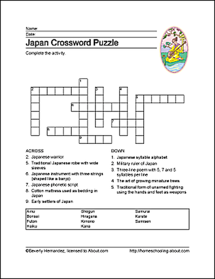 Learn about Japan with a Free Printables Set!   Japan, Map ...