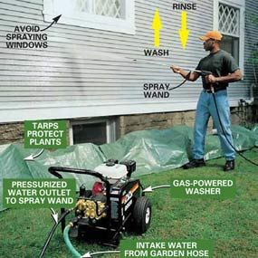 How To Use A Pressure Washer Pressure Washing House Pressure
