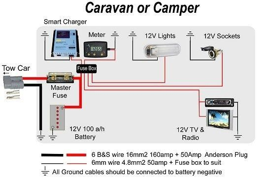 12v 240v Caravan Wiring Diagram Heat Pump Wire Rv Simple Schematic