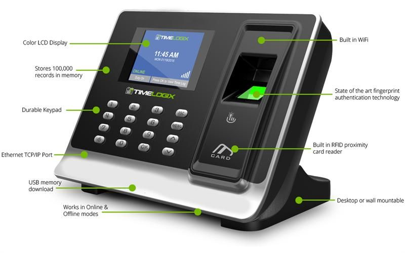 Easy Clocking #TimeLogix Advanced Biometric Timeclock Attendance