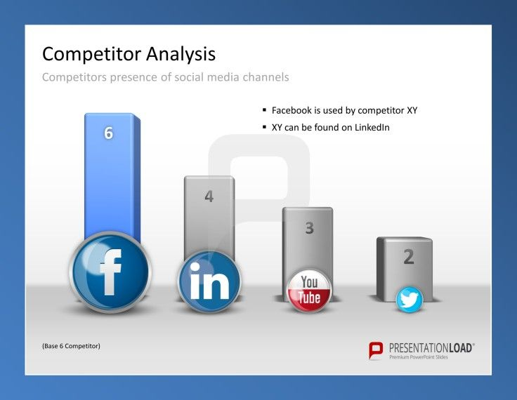 Competitor Analysis PowerPoint Templates Provide an overview about your competitors' presence of social media channels such as Facebook, LinkedIn, YouTube or Twitter.  #presentationload  http://www.presentationload.com/competitor-analysis.html
