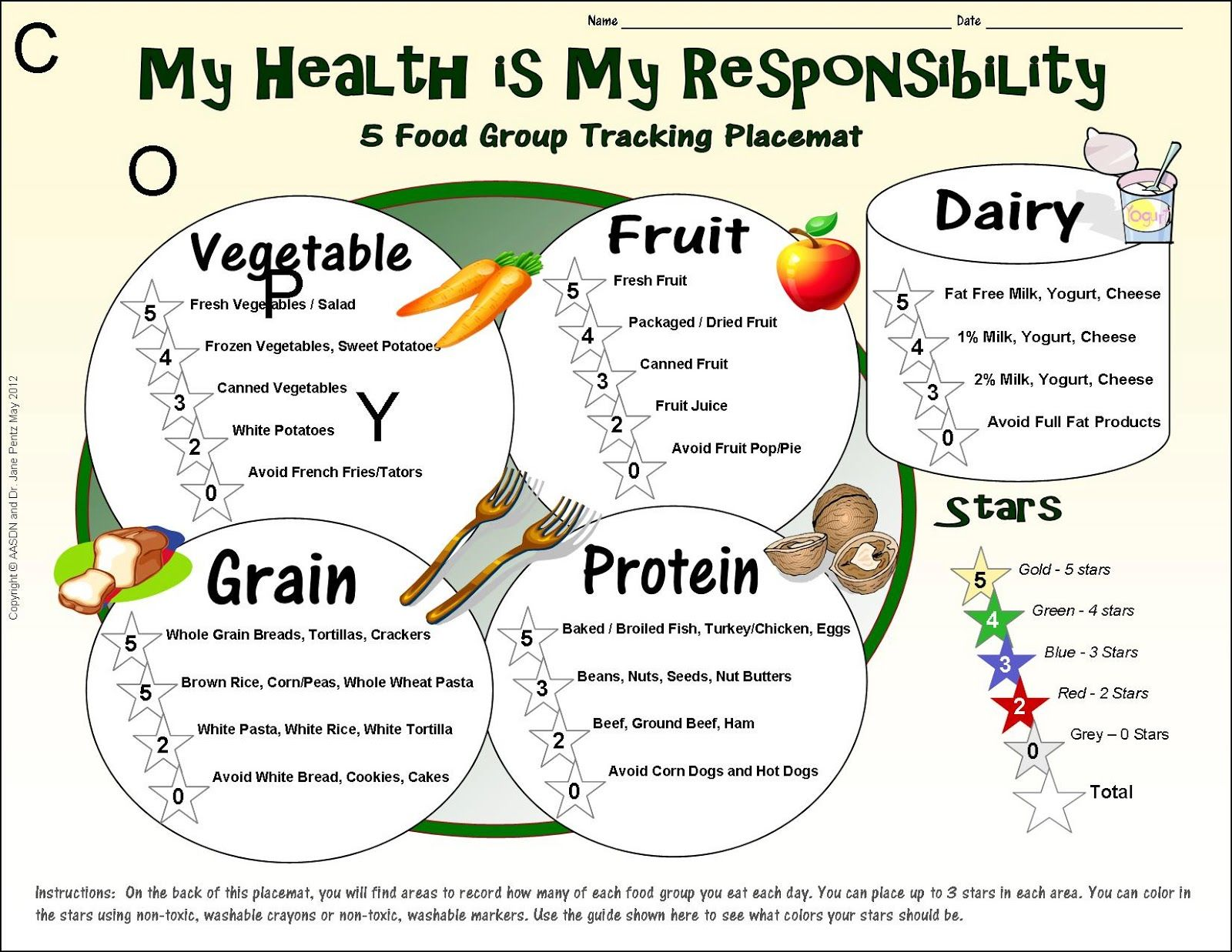 Five Food Groups Worksheets | Protein Food Group ...