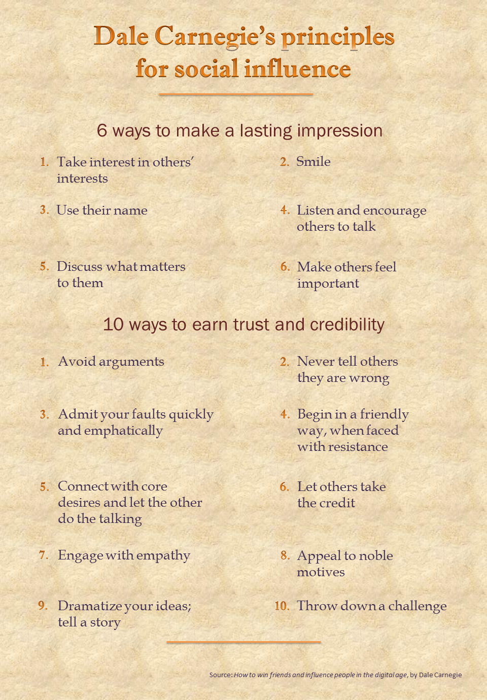 carnegies-principles-of-social-influence.png (960×1380)