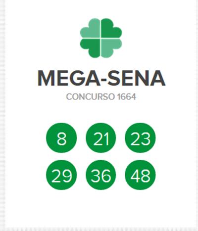 Finalmente em 2014 sai um prêmiozinho para o Nordeste: Aposta do Recife leva prêmio de R$ 8 milhões da Mega-Sena
