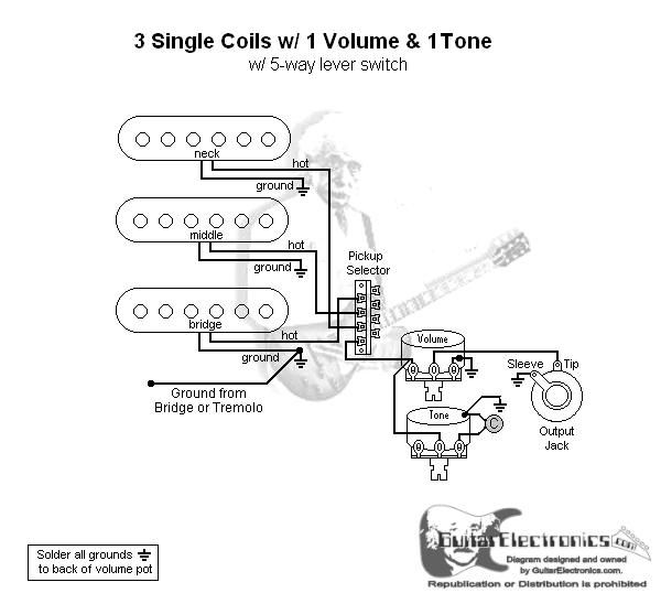 3 Single Coils  Master Volume  Master Tone